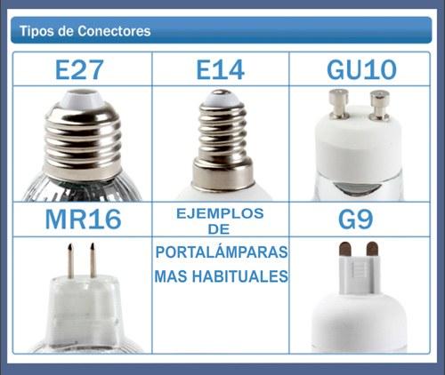 como se compara en esta tabla la duracin del led y el ahorro energtico incluso si lo comparamos con las bombillas de bajo consumo es muy superior
